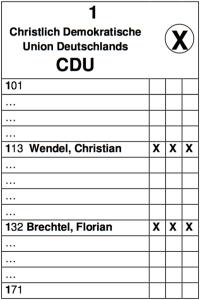 Kreistagliste Offheim
